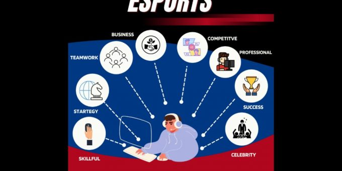 How Esports is a real sport, and must not be clubbed with iGaming, Fantasy, or other gaming categories